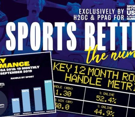 H2 Gambling Capital to provide exclusive data insight to Sports Betting USA delegates